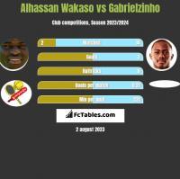 Alhassan Wakaso vs Gabrielzinho h2h player stats