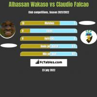 Alhassan Wakaso vs Claudio Falcao h2h player stats