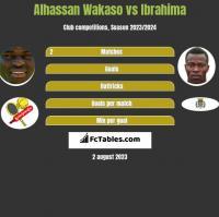 Alhassan Wakaso vs Ibrahima h2h player stats