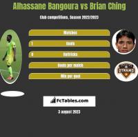 Alhassane Bangoura vs Brian Ching h2h player stats