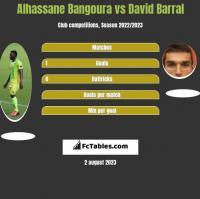 Alhassane Bangoura vs David Barral h2h player stats