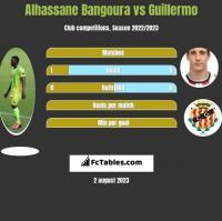 Alhassane Bangoura vs Guillermo h2h player stats
