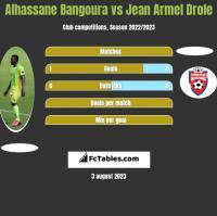 Alhassane Bangoura vs Jean Armel Drole h2h player stats