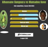 Alhassane Bangoura vs Mamadou Kone h2h player stats