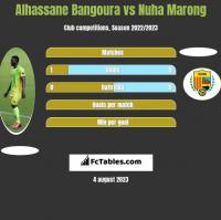 Alhassane Bangoura vs Nuha Marong h2h player stats