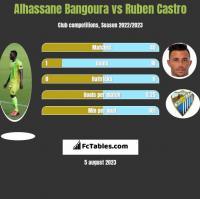 Alhassane Bangoura vs Ruben Castro h2h player stats