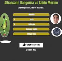 Alhassane Bangoura vs Sabin Merino h2h player stats