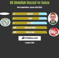 Ali Abdullah Hazzazi vs Souza h2h player stats