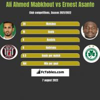 Ali Ahmed Mabkhout vs Ernest Asante h2h player stats