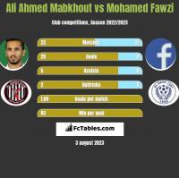 Ali Ahmed Mabkhout vs Mohamed Fawzi h2h player stats