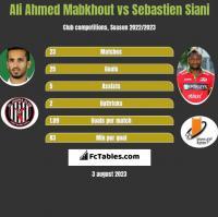 Ali Ahmed Mabkhout vs Sebastien Siani h2h player stats