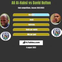 Ali Al-Habsi vs David Button h2h player stats