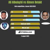 Ali Albulayhi vs Aimen Belaid h2h player stats