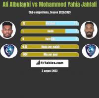 Ali Albulayhi vs Mohammed Yahia Jahfali h2h player stats