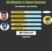 Ali Albulayhi vs Ahmed Bamsaud h2h player stats