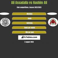 Ali Assadalla vs Hashim Ali h2h player stats