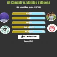 Ali Camdali vs Mathieu Valbuena h2h player stats