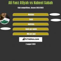 Ali Faez Atiyah vs Nabeel Sabah h2h player stats