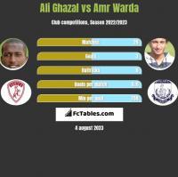 Ali Ghazal vs Amr Warda h2h player stats