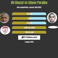 Ali Ghazal vs Edson Paraiba h2h player stats