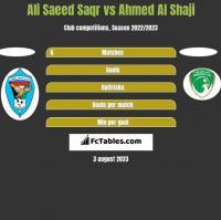 Ali Saeed Saqr vs Ahmed Al Shaji h2h player stats