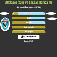 Ali Saeed Saqr vs Hassan Hamza Ali h2h player stats