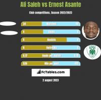 Ali Saleh vs Ernest Asante h2h player stats