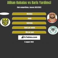 Alihan Kubalas vs Baris Yardimci h2h player stats
