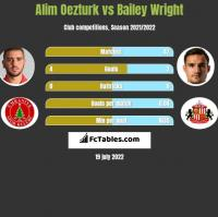 Alim Oezturk vs Bailey Wright h2h player stats