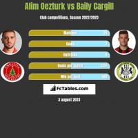 Alim Oezturk vs Baily Cargill h2h player stats
