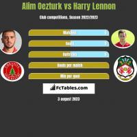 Alim Oezturk vs Harry Lennon h2h player stats