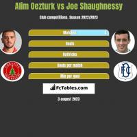 Alim Oezturk vs Joe Shaughnessy h2h player stats