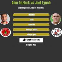 Alim Oezturk vs Joel Lynch h2h player stats
