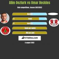 Alim Oezturk vs Omar Beckles h2h player stats