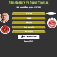 Alim Oezturk vs Terell Thomas h2h player stats