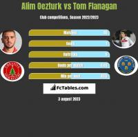 Alim Oezturk vs Tom Flanagan h2h player stats