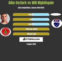 Alim Oezturk vs Will Nightingale h2h player stats