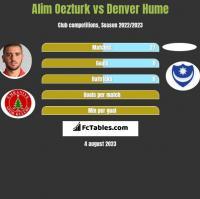 Alim Oezturk vs Denver Hume h2h player stats