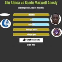 Alin Stoica vs Boadu Maxwell Acosty h2h player stats