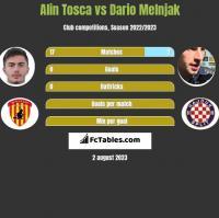 Alin Tosca vs Dario Melnjak h2h player stats