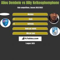 Aliou Dembele vs Billy Ketkeophomphone h2h player stats