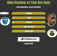 Aliou Dembele vs Yann Boe-Kane h2h player stats