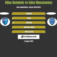 Aliou Dembele vs Eden Massouema h2h player stats