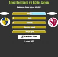 Aliou Dembele vs Ablie Jallow h2h player stats