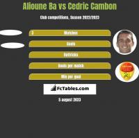 Alioune Ba vs Cedric Cambon h2h player stats