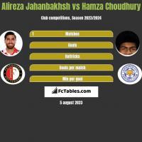 Alireza Jahanbakhsh vs Hamza Choudhury h2h player stats