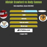 Alistair Crawford vs Andy Cannon h2h player stats