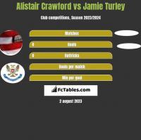 Alistair Crawford vs Jamie Turley h2h player stats