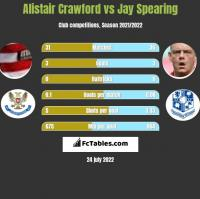 Alistair Crawford vs Jay Spearing h2h player stats