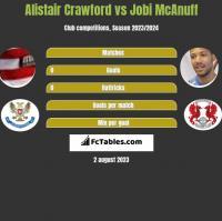 Alistair Crawford vs Jobi McAnuff h2h player stats